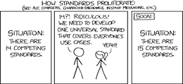 'Standards', by XKCD: available here http://xkcd.com/927/ under non-commercial creative commons licence.